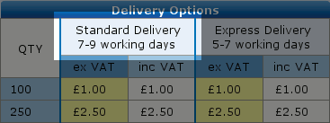 estimated-delivery-times